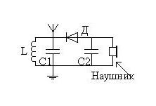Простейший детекторный радиоприемник, all-he