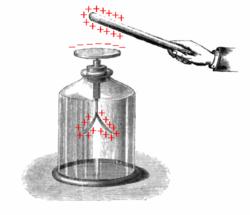 Электроскоп. Как сделать своими руками